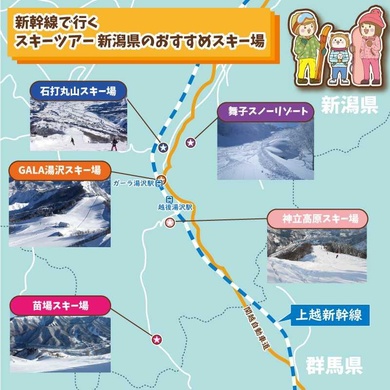 新幹線で行く新潟県のスキー場